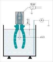Dispositivo para teste de tensão de ferramentas manuais isoladas conforme DIN EN 60900